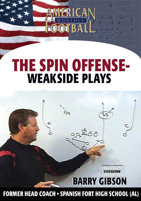 The Spin Offense - Weak Side Plays