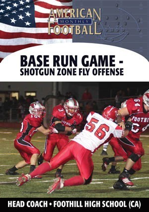 The Base Run Package � Shotgun Zone Fly Offense