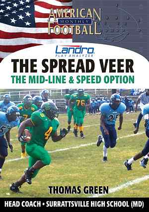 The Mid-Line Option & Speed Option