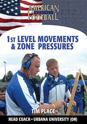 First Level Movements and Zone Pressures
