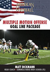 Multiple Motion Offense - Goal Line Package