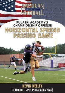 Pulaski Academy's Championship Offense - Horizontal Spread Passing Game