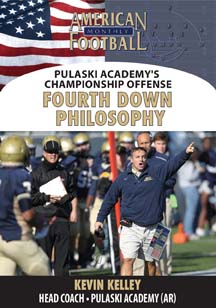 Pulaski Academy's Championship Offense - Fourth Down Philosophy